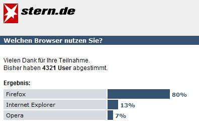 Firefox Stern Umfrage